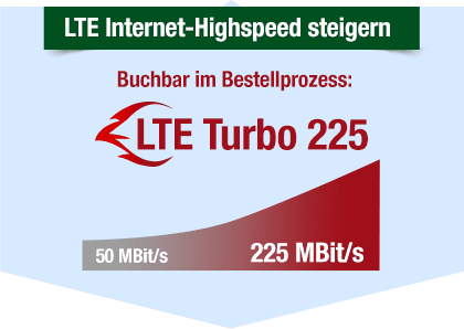 LTE Internet-Highspeed steigern